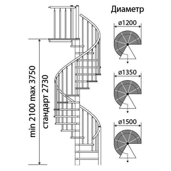 винтовая-лестница-Прагматик-чертеж